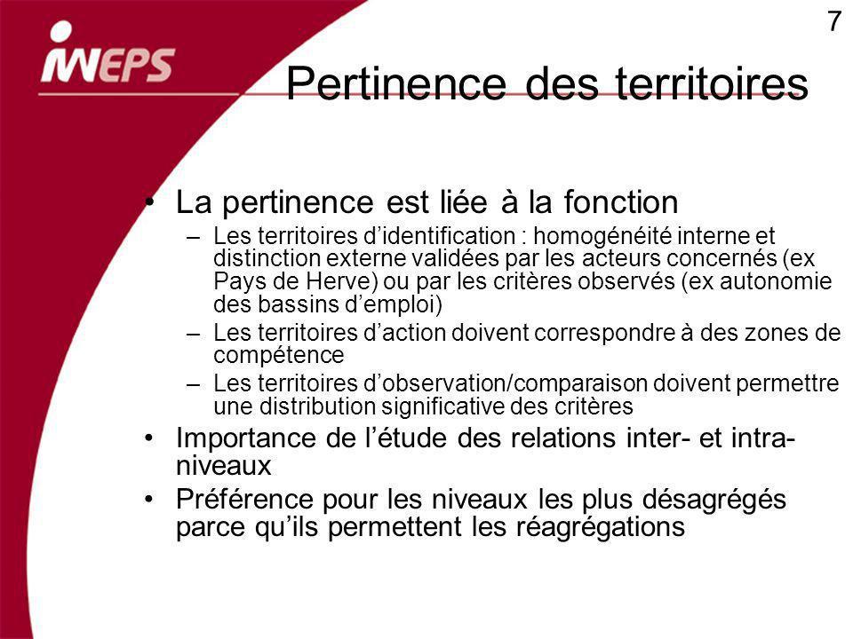 Pertinence des territoires La pertinence est liée à la fonction –Les territoires didentification : homogénéité interne et distinction externe validées