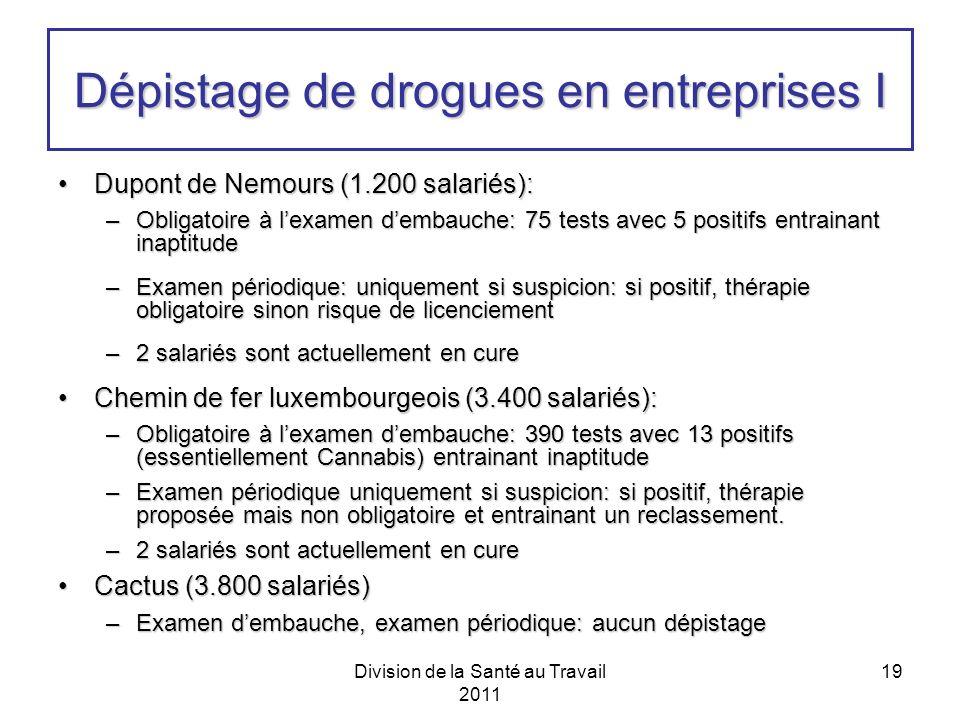 Division de la Santé au Travail 2011 19 Dupont de Nemours (1.200 salariés):Dupont de Nemours (1.200 salariés): –Obligatoire à lexamen dembauche: 75 tests avec 5 positifs entrainant inaptitude –Examen périodique: uniquement si suspicion: si positif, thérapie obligatoire sinon risque de licenciement –2 salariés sont actuellement en cure Chemin de fer luxembourgeois (3.400 salariés):Chemin de fer luxembourgeois (3.400 salariés): –Obligatoire à lexamen dembauche: 390 tests avec 13 positifs (essentiellement Cannabis) entrainant inaptitude –Examen périodique uniquement si suspicion: si positif, thérapie proposée mais non obligatoire et entrainant un reclassement.
