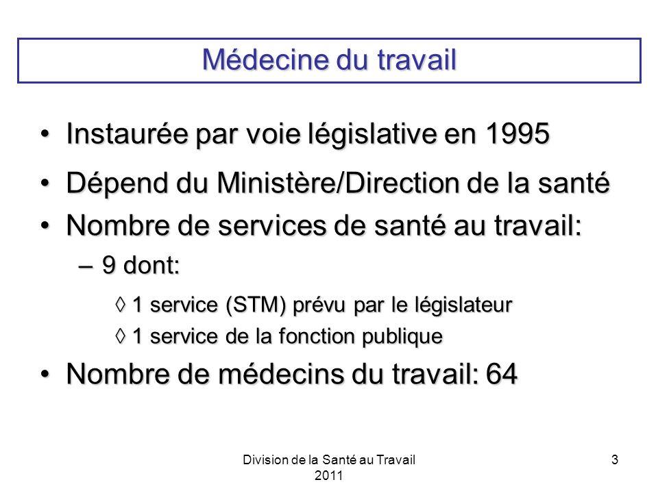 Division de la Santé au Travail 2011 3 Médecine du travail Instaurée par voie législative en 1995Instaurée par voie législative en 1995 Dépend du Ministère/Direction de la santéDépend du Ministère/Direction de la santé Nombre de services de santé au travail:Nombre de services de santé au travail: –9 dont: 1 service (STM) prévu par le législateur1 service (STM) prévu par le législateur 1 service de la fonction publique1 service de la fonction publique Nombre de médecins du travail: 64Nombre de médecins du travail: 64