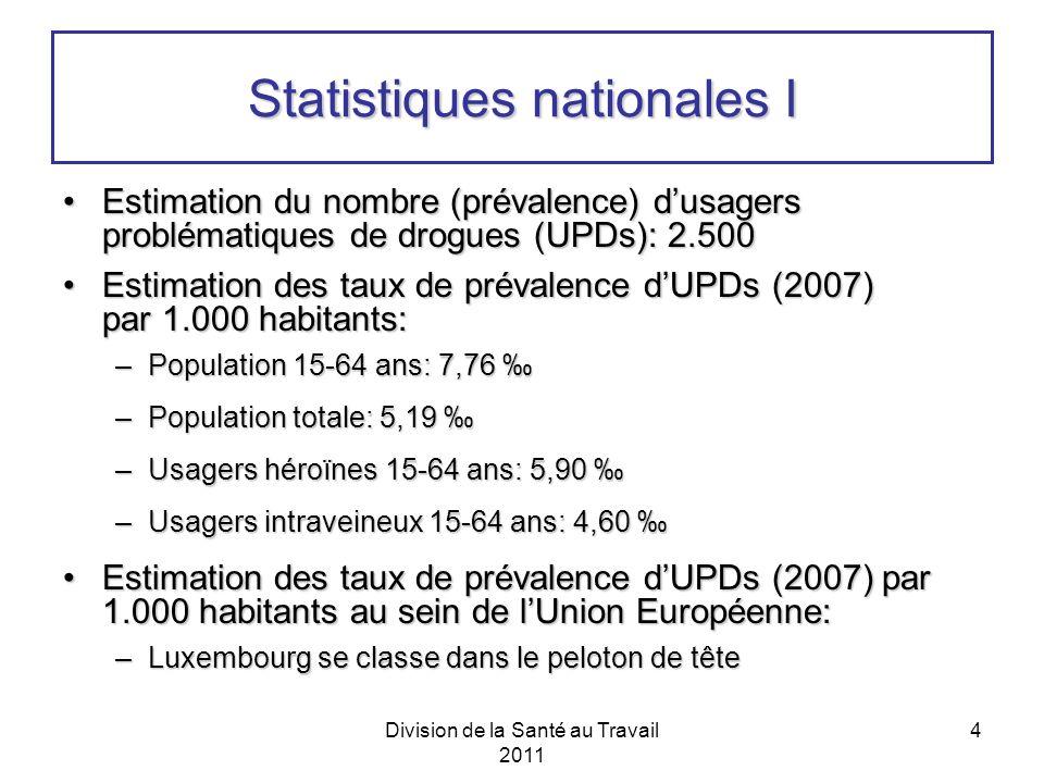 Division de la Santé au Travail 2011 4 Statistiques nationales I Estimation du nombre (prévalence) dusagers problématiques de drogues (UPDs): 2.500Estimation du nombre (prévalence) dusagers problématiques de drogues (UPDs): 2.500 Estimation des taux de prévalence dUPDs (2007) par 1.000 habitants:Estimation des taux de prévalence dUPDs (2007) par 1.000 habitants: –Population 15-64 ans: 7,76 –Population 15-64 ans: 7,76 –Population totale: 5,19 –Population totale: 5,19 –Usagers héroïnes 15-64 ans: 5,90 –Usagers héroïnes 15-64 ans: 5,90 –Usagers intraveineux 15-64 ans: 4,60 –Usagers intraveineux 15-64 ans: 4,60 Estimation des taux de prévalence dUPDs (2007) par 1.000 habitants au sein de lUnion Européenne:Estimation des taux de prévalence dUPDs (2007) par 1.000 habitants au sein de lUnion Européenne: –Luxembourg se classe dans le peloton de tête