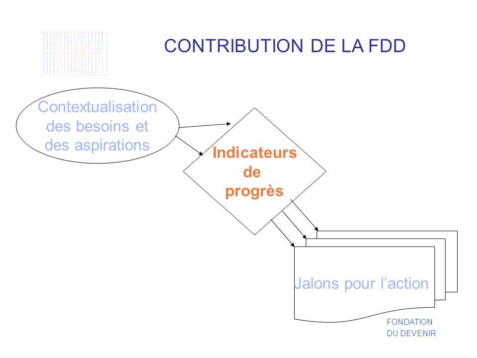 FONDATION DU DEVENIR CONTRIBUTION DE LA FDD Contextualisation des besoins et des aspirations Indicateurs de progrès Jalons pour laction