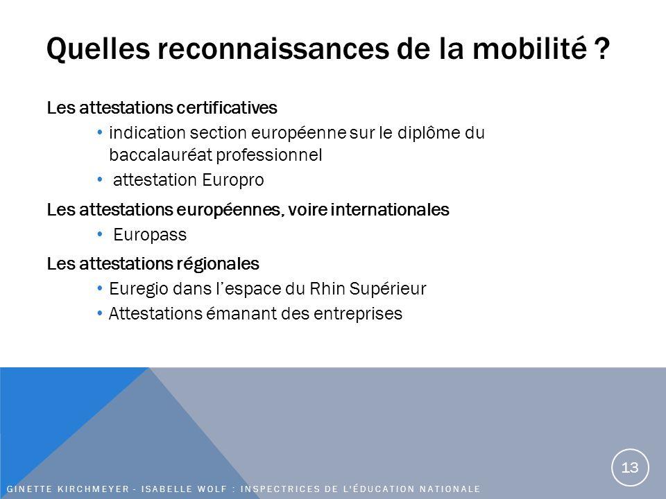 GINETTE KIRCHMEYER - ISABELLE WOLF : INSPECTRICES DE L ÉDUCATION NATIONALE Quelles reconnaissances de la mobilité .