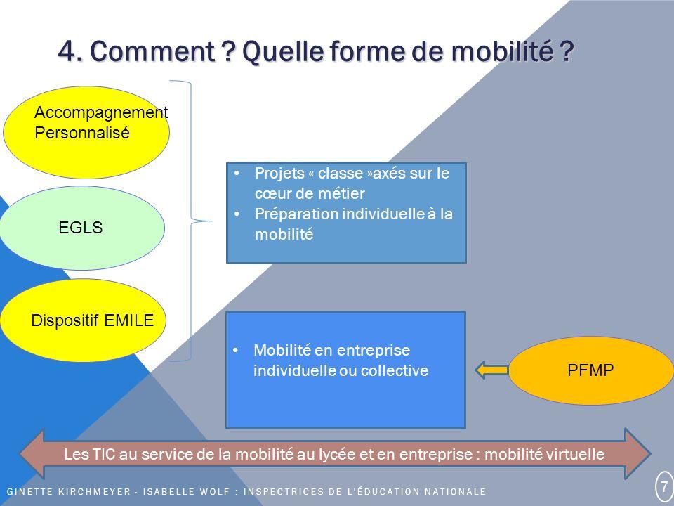 4. Comment. Quelle forme de mobilité . 4. Comment .
