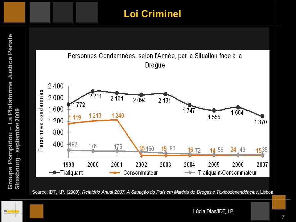 7 Loi Criminel Source: IDT, I.P. (2008). Relatório Anual 2007.