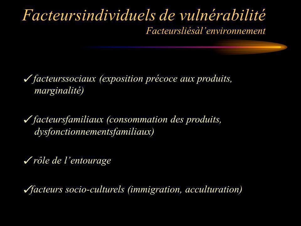 Facteursindividuels de vulnérabilité Facteursliésàlenvironnement facteurssociaux (exposition précoce aux produits, marginalité) facteursfamiliaux (consommation des produits, dysfonctionnementsfamiliaux) rôle de lentourage facteurs socio-culturels (immigration, acculturation)