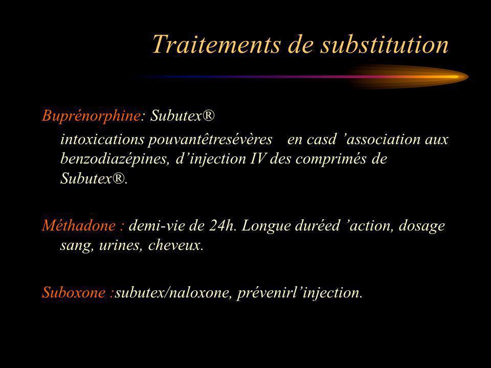 Traitements de substitution Buprénorphine: Subutex® intoxications pouvantêtresévèresen casd association aux benzodiazépines, dinjection IV des comprimés de Subutex®.