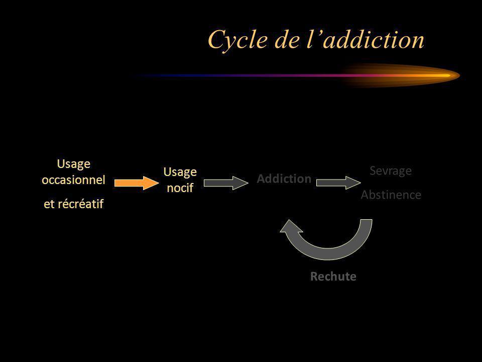Usage et usage nocif Usage :consommation de substances psychoactives qui nentraîneni complications pour la santé, ni troubles de comportementayant des conséquencesnocivessur les autresou pour soi –même.