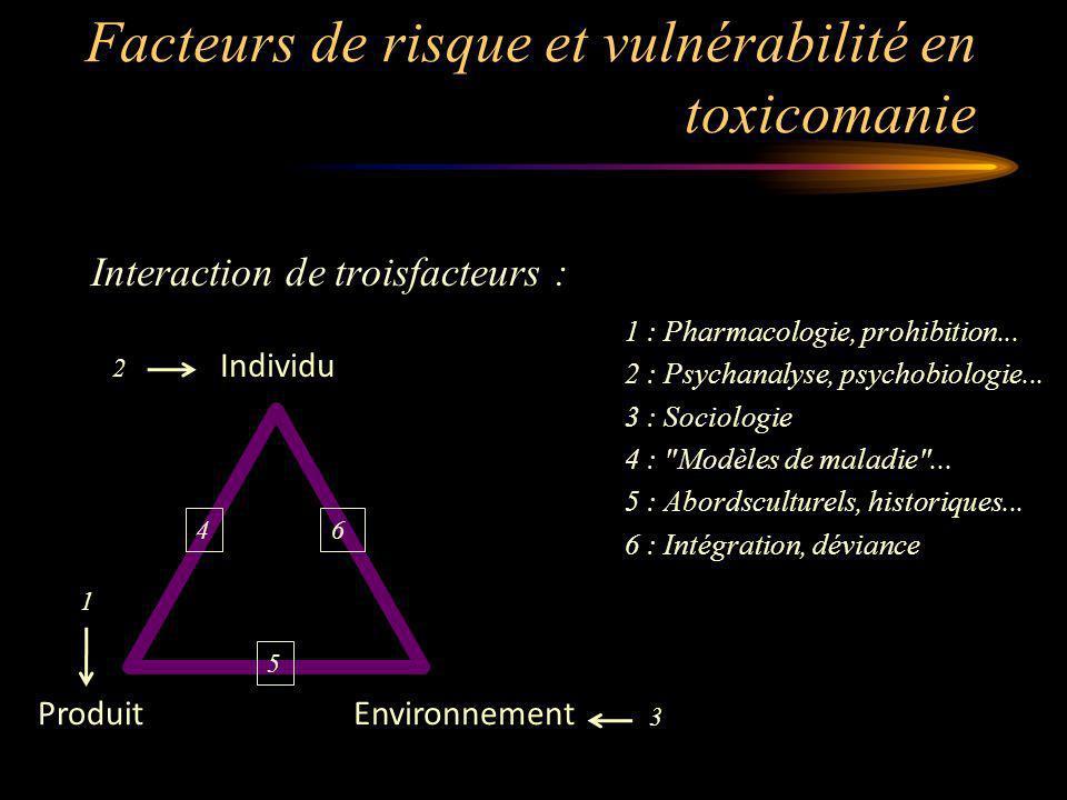 Facteurs de risque et vulnérabilité en toxicomanie Interaction de troisfacteurs : Produit Individu Environnement 1 : Pharmacologie, prohibition...
