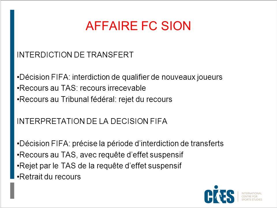 AFFAIRE FC SION INTERDICTION DE TRANSFERT Décision FIFA: interdiction de qualifier de nouveaux joueurs Recours au TAS: recours irrecevable Recours au