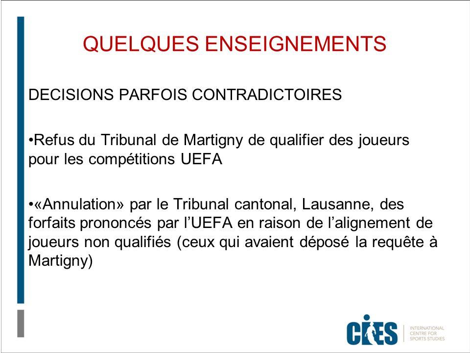 QUELQUES ENSEIGNEMENTS DECISIONS PARFOIS CONTRADICTOIRES Refus du Tribunal de Martigny de qualifier des joueurs pour les compétitions UEFA «Annulation
