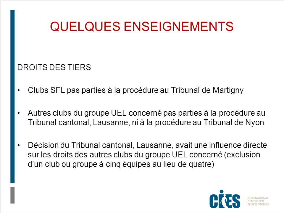 QUELQUES ENSEIGNEMENTS DROITS DES TIERS Clubs SFL pas parties à la procédure au Tribunal de Martigny Autres clubs du groupe UEL concerné pas parties à