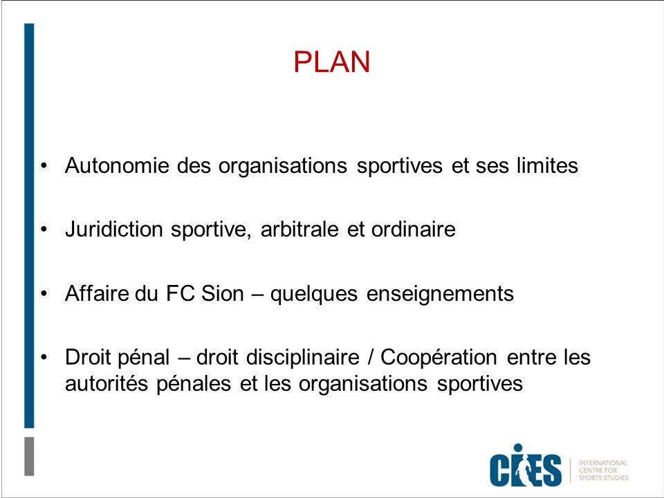 PLAN Autonomie des organisations sportives et ses limites Juridiction sportive, arbitrale et ordinaire Affaire du FC Sion – quelques enseignements Dro