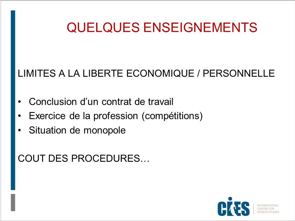 QUELQUES ENSEIGNEMENTS LIMITES A LA LIBERTE ECONOMIQUE / PERSONNELLE Conclusion dun contrat de travail Exercice de la profession (compétitions) Situat