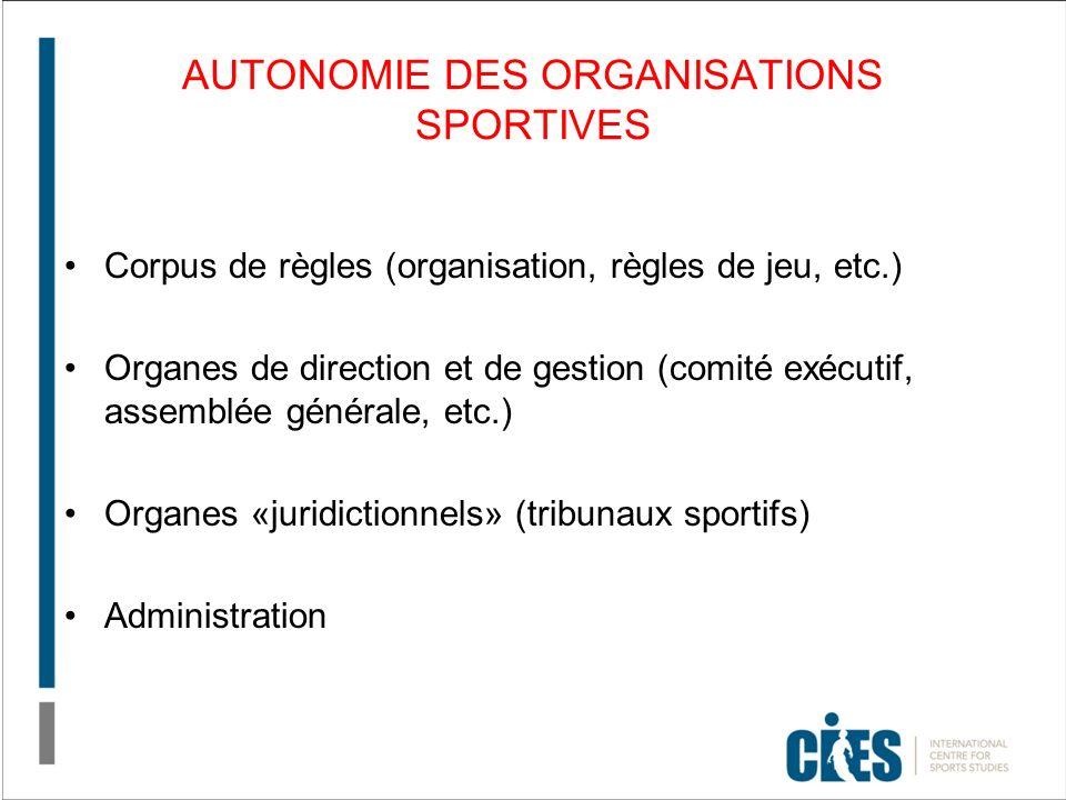 AUTONOMIE DES ORGANISATIONS SPORTIVES Corpus de règles (organisation, règles de jeu, etc.) Organes de direction et de gestion (comité exécutif, assemb