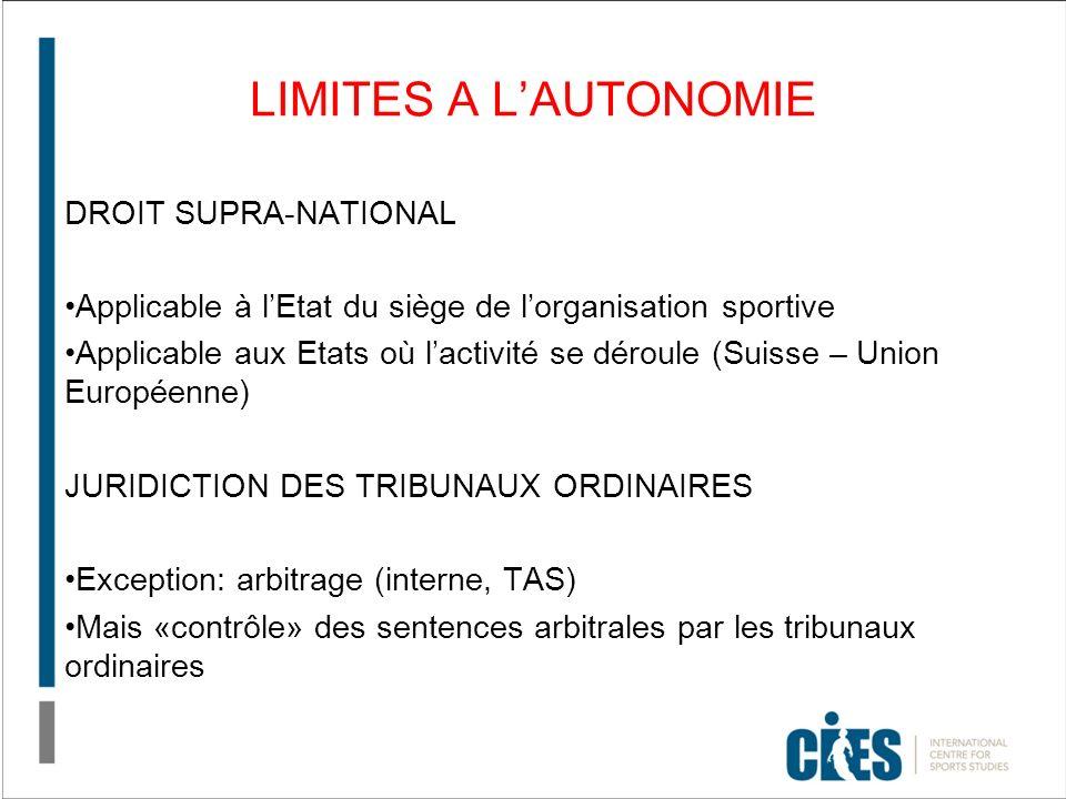 LIMITES A LAUTONOMIE DROIT SUPRA-NATIONAL Applicable à lEtat du siège de lorganisation sportive Applicable aux Etats où lactivité se déroule (Suisse – Union Européenne) JURIDICTION DES TRIBUNAUX ORDINAIRES Exception: arbitrage (interne, TAS) Mais «contrôle» des sentences arbitrales par les tribunaux ordinaires