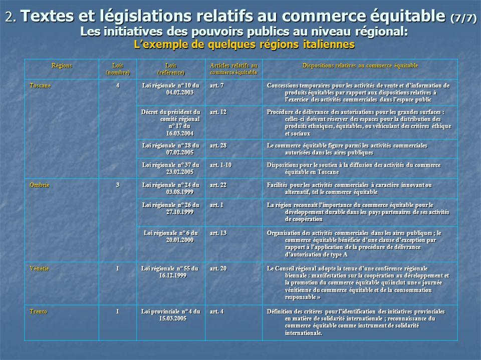 RégionsLois(nombre)Lois(référence) Articles relatifs au commerce équitable Dispositions relatives au commerce équitable Toscane4 Loi régionale n° 10 d