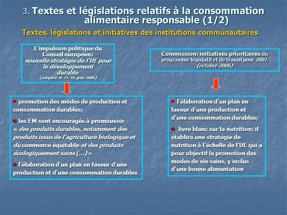 3. Textes et législations relatifs à la consommation alimentaire responsable (1/2) Textes, législations et initiatives des institutions communautaires