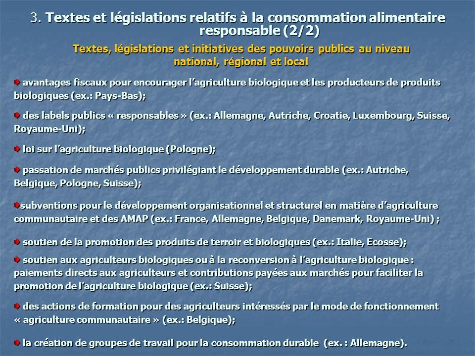 3. Textes et législations relatifs à la consommation alimentaire responsable (2/2) Textes, législations et initiatives des pouvoirs publics au niveau