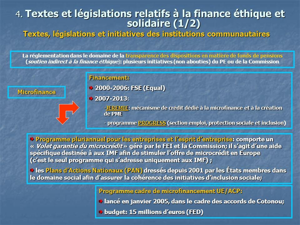 4. Textes et législations relatifs à la finance éthique et solidaire (1/2) Textes, législations et initiatives des institutions communautaires La régl