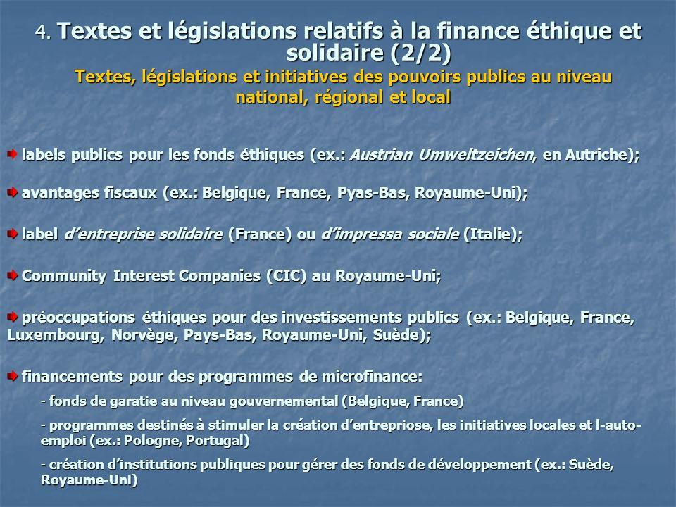 4. Textes et législations relatifs à la finance éthique et solidaire (2/2) Textes, législations et initiatives des pouvoirs publics au niveau national