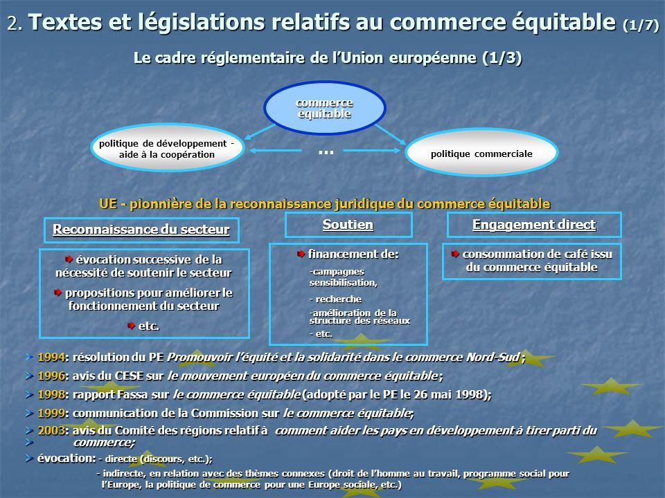 2. Textes et législations relatifs au commerce équitable (1/7) Le cadre réglementaire de lUnion européenne (1/3) commerceéquitable politique de dévelo
