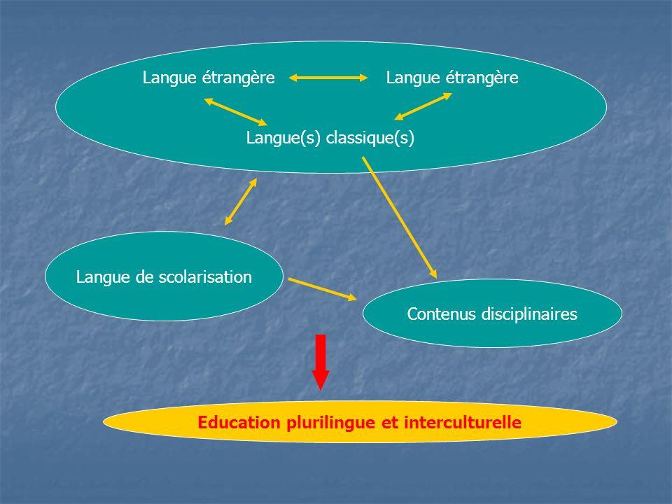 Langue étrangère Langue(s) classique(s) Langue de scolarisation Contenus disciplinaires Education plurilingue et interculturelle