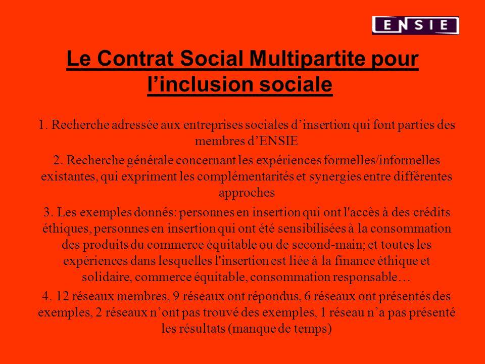 Le Contrat Social Multipartite pour linclusion sociale 1. Recherche adressée aux entreprises sociales dinsertion qui font parties des membres dENSIE 2