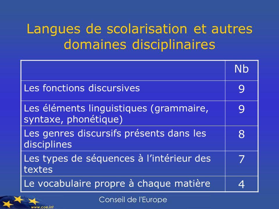 Langues de scolarisation et autres domaines disciplinaires Nb Les fonctions discursives 9 Les éléments linguistiques (grammaire, syntaxe, phonétique)