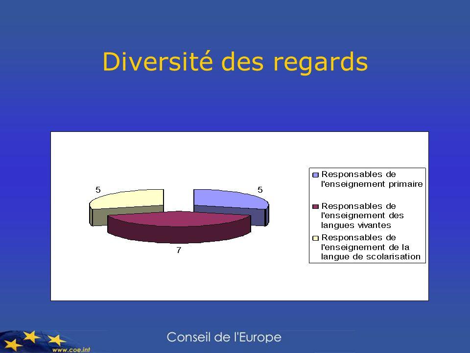 Richesse des expériences Diversité des responsabilités personnelles Diversité des situations sociolinguistiques Diversité des équilibres entre les niveaux du curriculum