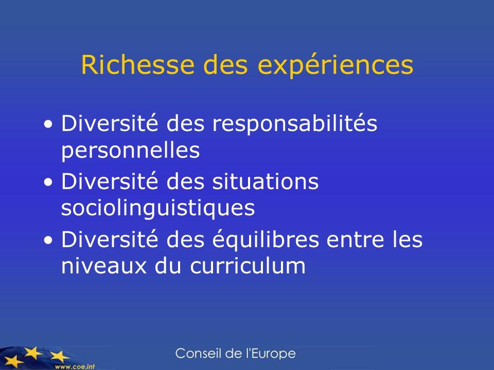Richesse des expériences Diversité des responsabilités personnelles Diversité des situations sociolinguistiques Diversité des équilibres entre les niv
