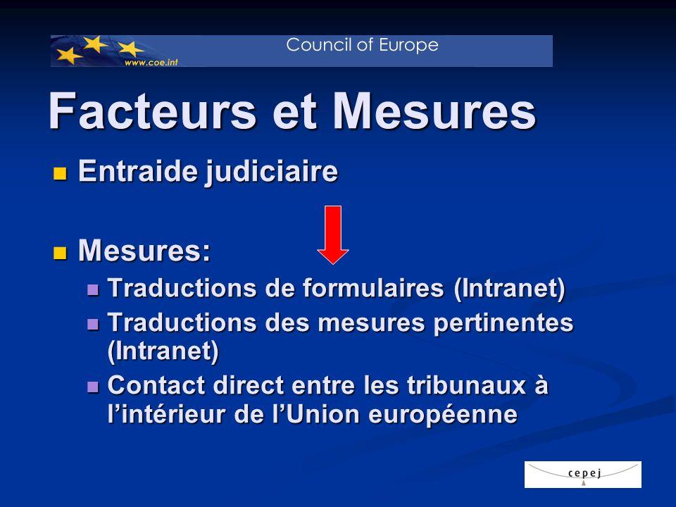 Entraide judiciaire Entraide judiciaire Mesures: Mesures: Traductions de formulaires (Intranet) Traductions de formulaires (Intranet) Traductions des mesures pertinentes (Intranet) Traductions des mesures pertinentes (Intranet) Contact direct entre les tribunaux à lintérieur de lUnion européenne Contact direct entre les tribunaux à lintérieur de lUnion européenne Facteurs et Mesures