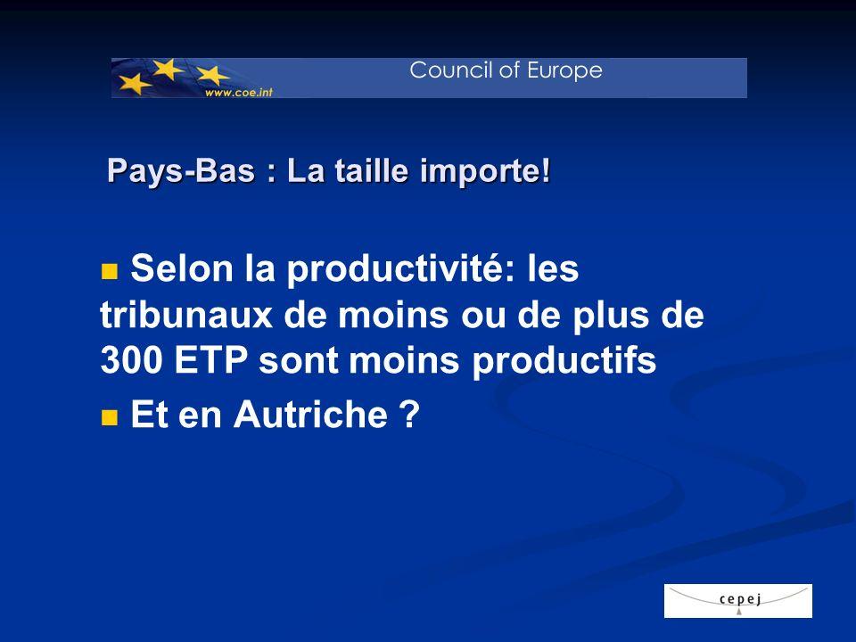 Pays-Bas : La taille importe! Selon la productivité: les tribunaux de moins ou de plus de 300 ETP sont moins productifs Et en Autriche ?