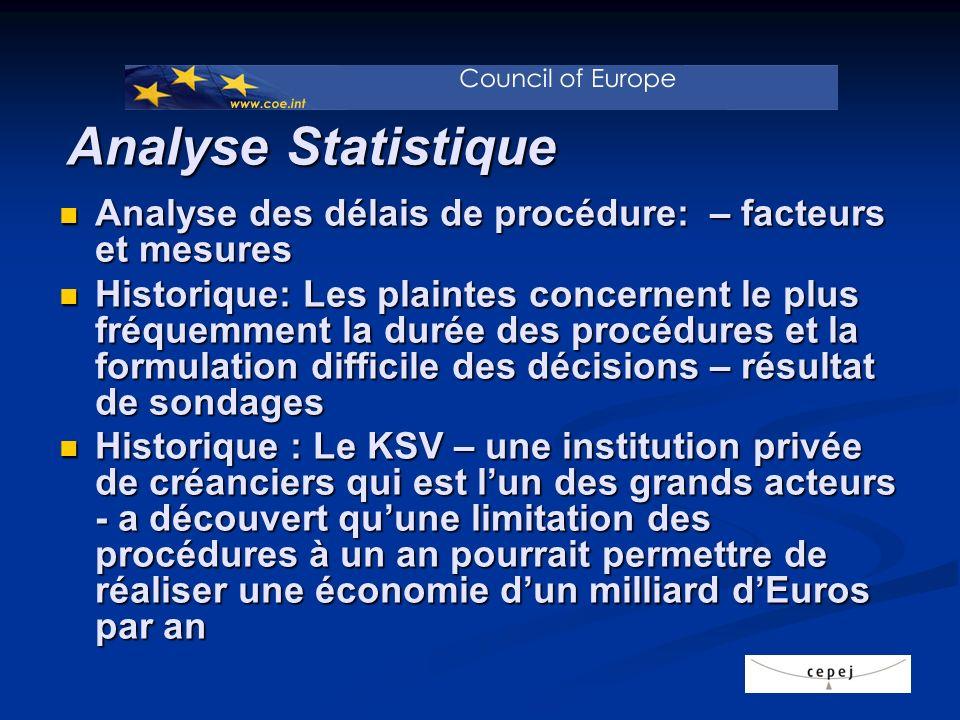 Analyse Statistique Analyse des délais de procédure: – facteurs et mesures Analyse des délais de procédure: – facteurs et mesures Historique: Les plai