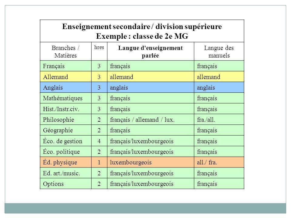 Enseignement secondaire / division supérieure Exemple : classe de 2e MG Branches / Matières hres Langue d'enseignement parlée Langue des manuels Franç