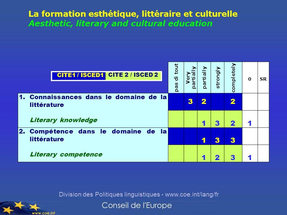 Division des Politiques linguistiques - www.coe.int/lang/fr pas di tout Very partiallypartially strongly completely 0SR 1.Connaissances dans le domain