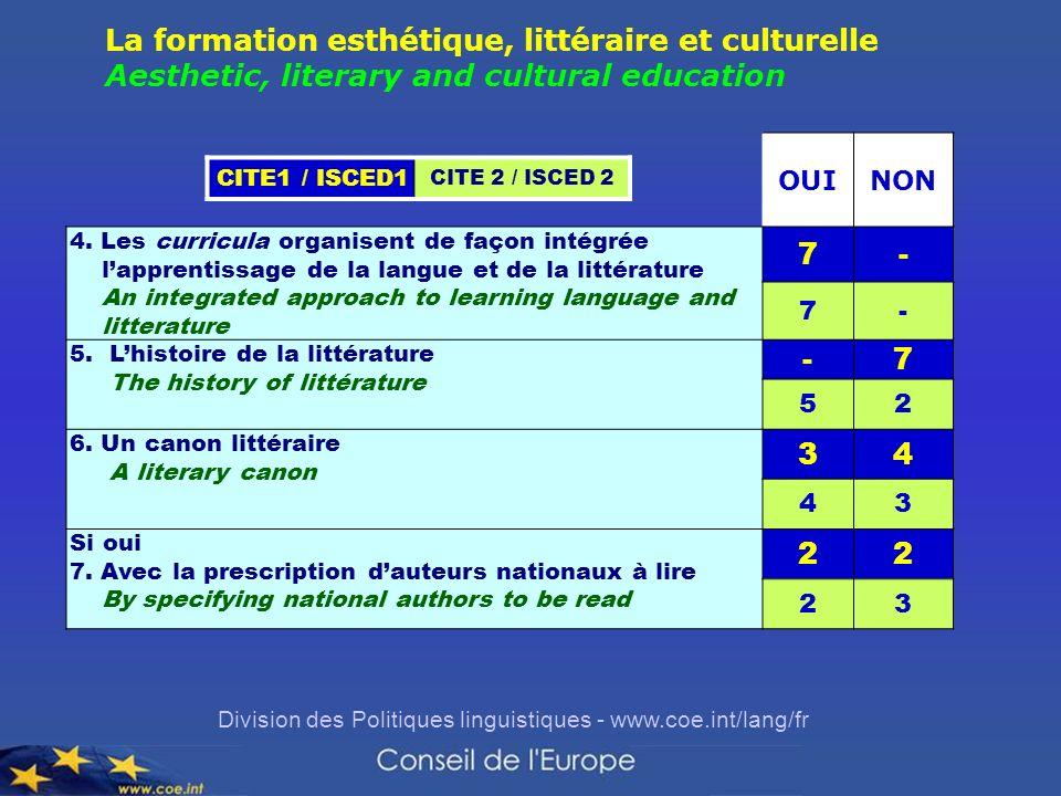 Division des Politiques linguistiques - www.coe.int/lang/fr OUINON 4. Les curricula organisent de façon intégrée lapprentissage de la langue et de la