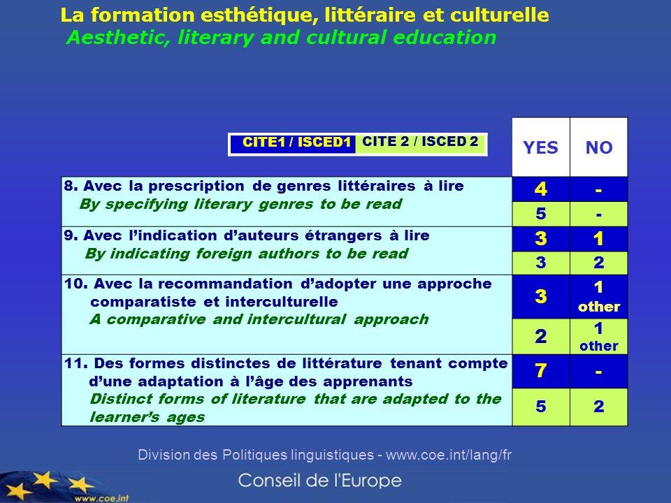 Division des Politiques linguistiques - www.coe.int/lang/fr YESNO 8. Avec la prescription de genres littéraires à lire By specifying literary genres t