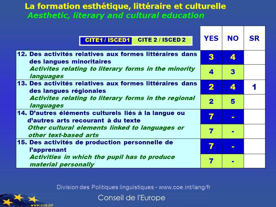 Division des Politiques linguistiques - www.coe.int/lang/fr YESNOSR 12. Des activités relatives aux formes littéraires dans des langues minoritaires A