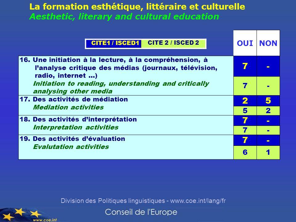 Division des Politiques linguistiques - www.coe.int/lang/fr OUINON 16. Une initiation à la lecture, à la compréhension, à lanalyse critique des médias