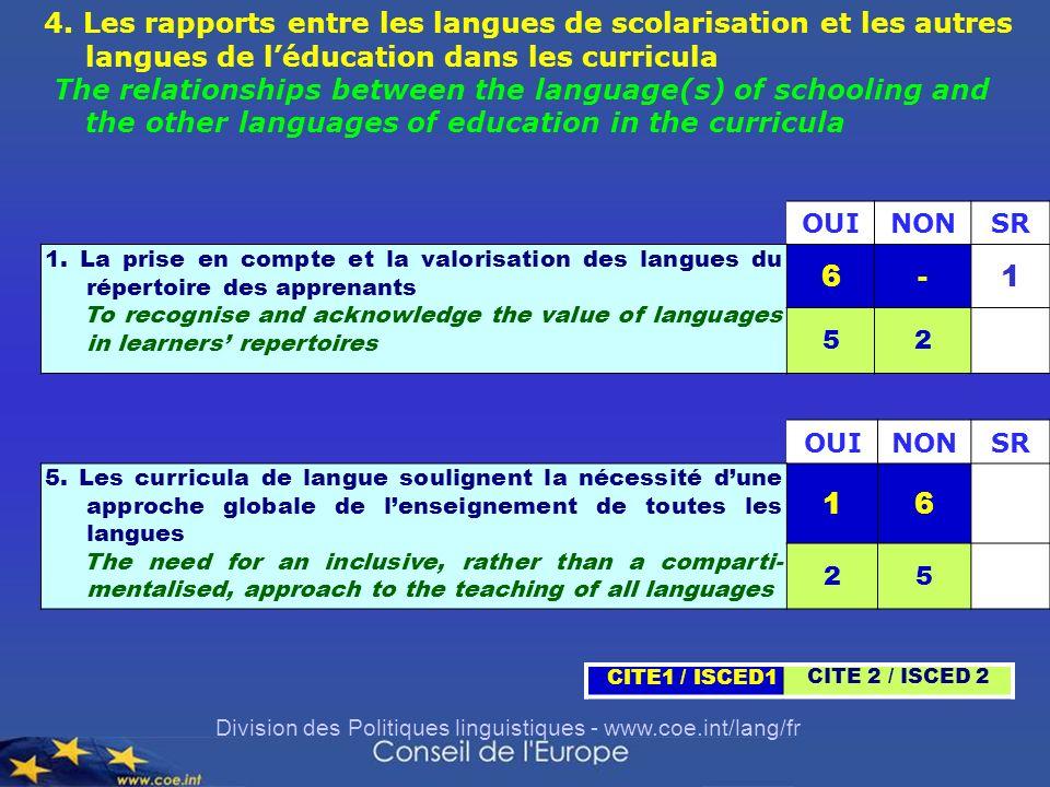 Division des Politiques linguistiques - www.coe.int/lang/fr OUINONSR 1. La prise en compte et la valorisation des langues du répertoire des apprenants