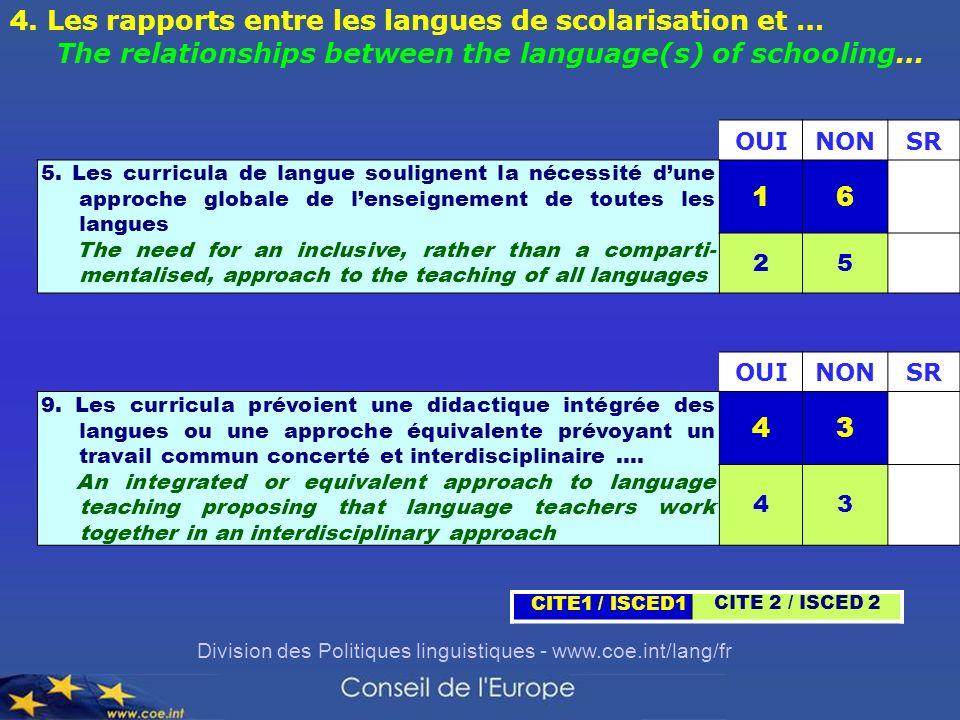 Division des Politiques linguistiques - www.coe.int/lang/fr OUINONSR 5. Les curricula de langue soulignent la nécessité dune approche globale de lense