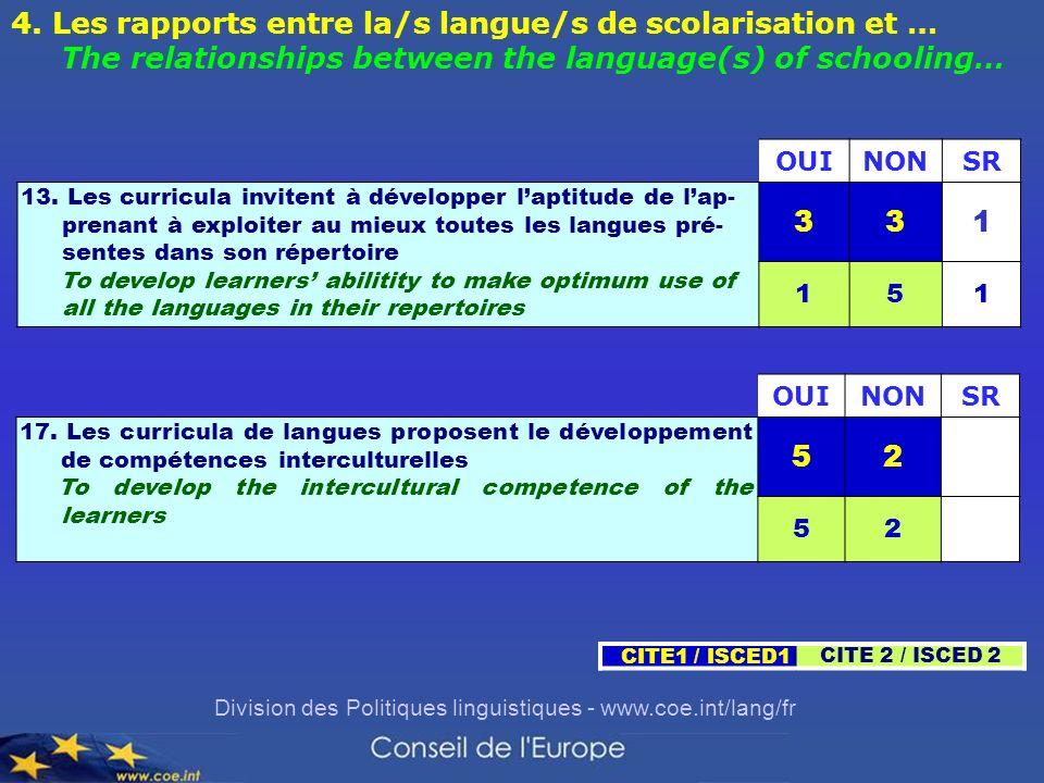 Division des Politiques linguistiques - www.coe.int/lang/fr OUINONSR 13. Les curricula invitent à développer laptitude de lap- prenant à exploiter au