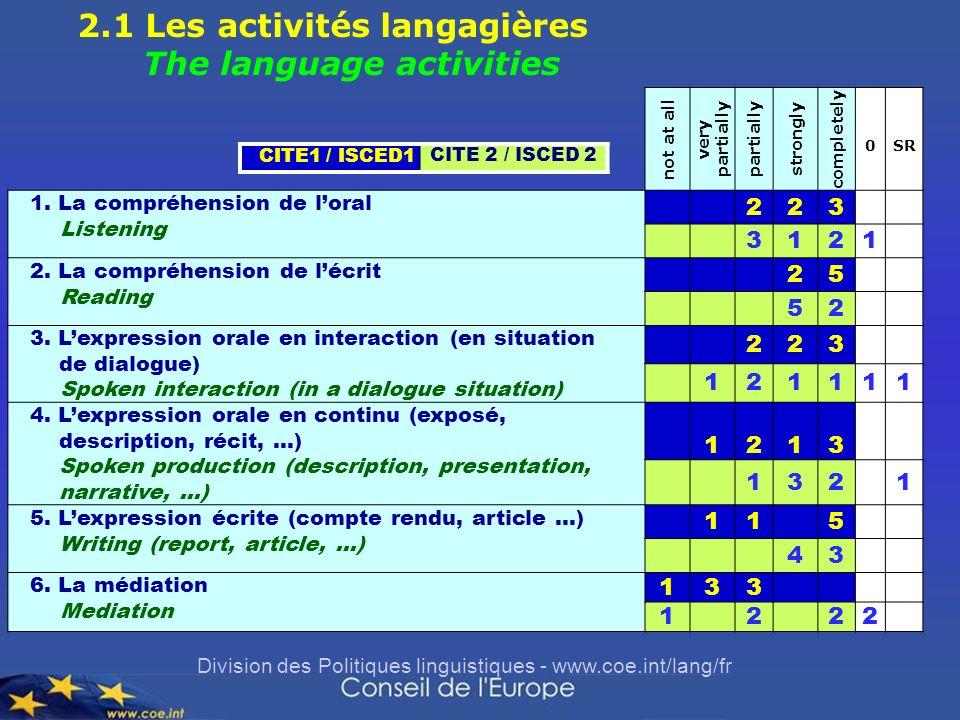 Division des Politiques linguistiques - www.coe.int/lang/fr CITE1 / ISCED1 1.