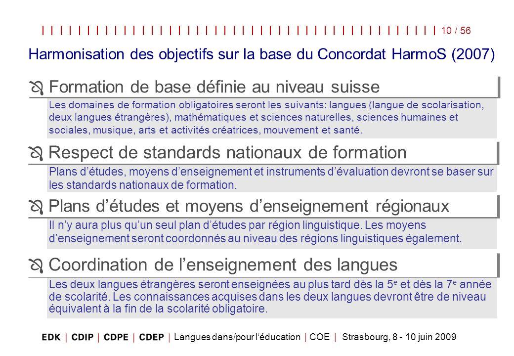 Langues dans/pour léducation | COE | Strasbourg, 8 - 10 juin 2009 10 / 56 Harmonisation des objectifs sur la base du Concordat HarmoS (2007) Les domai
