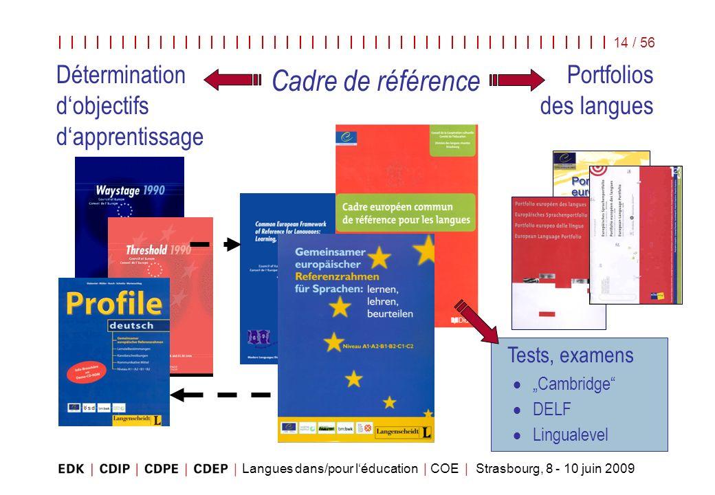 Langues dans/pour léducation | COE | Strasbourg, 8 - 10 juin 2009 14 / 56 Cadre de référence Détermination dobjectifs dapprentissage Portfolios des la