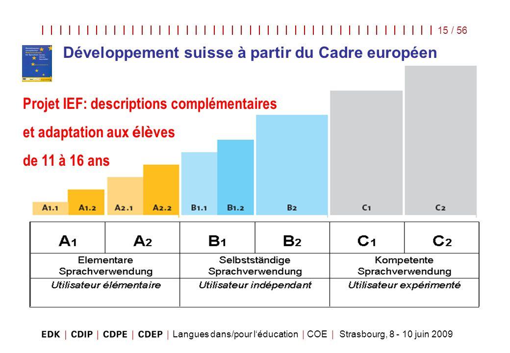 Langues dans/pour léducation | COE | Strasbourg, 8 - 10 juin 2009 15 / 56 Développement suisse à partir du Cadre européen Projet IEF: descriptions com