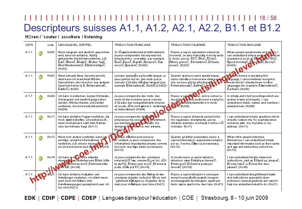 Langues dans/pour léducation | COE | Strasbourg, 8 - 10 juin 2009 16 / 56 Descripteurs suisses A1.1, A1.2, A2.1, A2.2, B1.1 et B1.2 http://www.coe.int