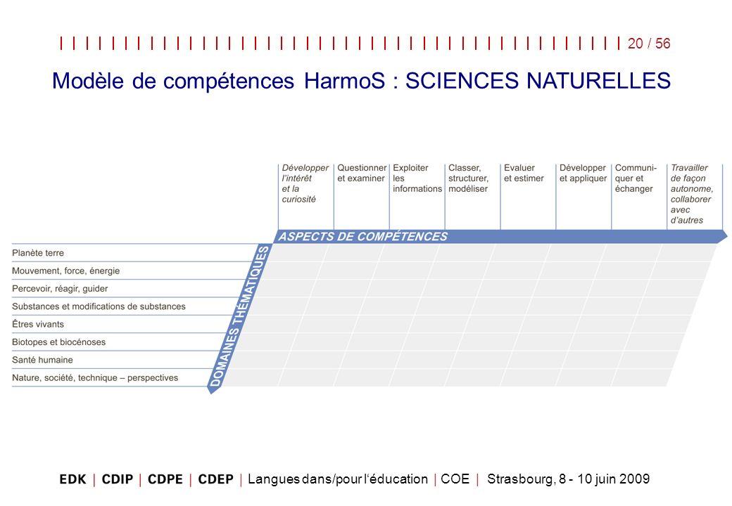 Langues dans/pour léducation | COE | Strasbourg, 8 - 10 juin 2009 20 / 56 Modèle de compétences HarmoS : SCIENCES NATURELLES
