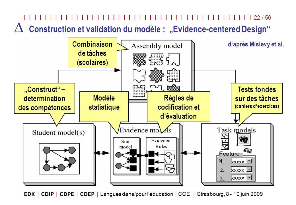 Langues dans/pour léducation | COE | Strasbourg, 8 - 10 juin 2009 22 / 56 Construct – détermination des compétences Modèle statistique Tests fondés su
