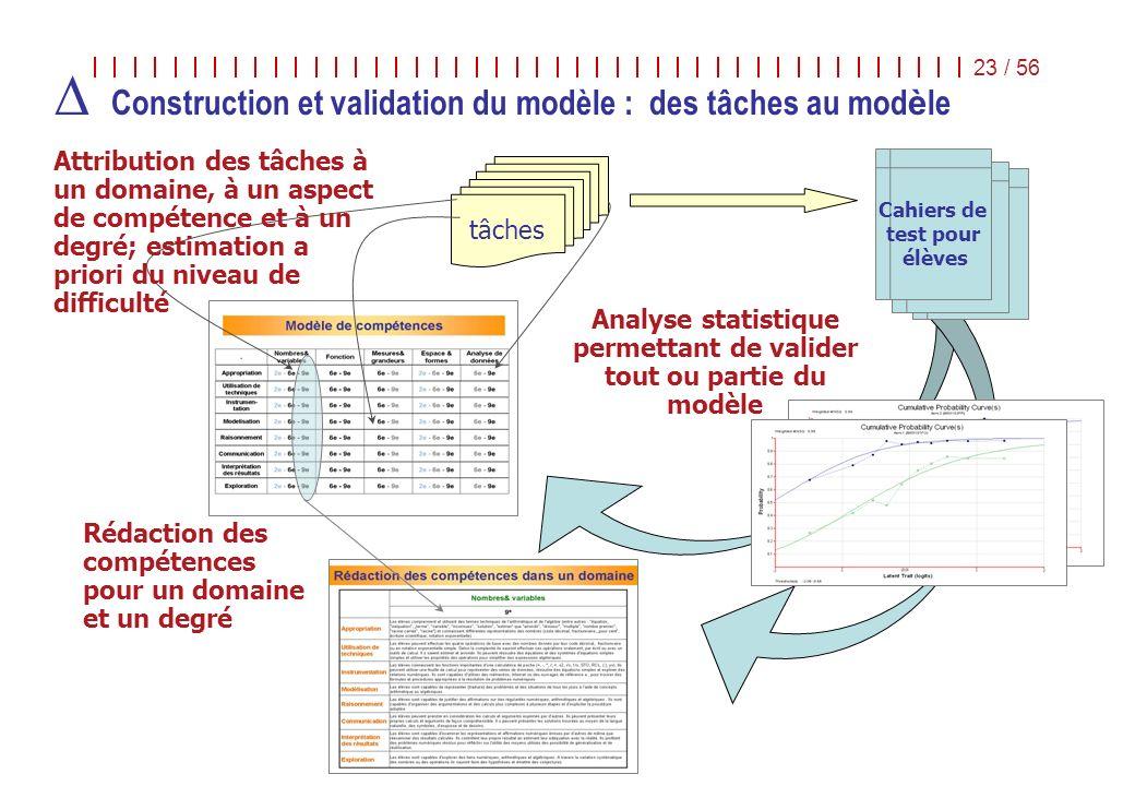 Langues dans/pour léducation | COE | Strasbourg, 8 - 10 juin 2009 23 / 56 Analyse statistique permettant de valider tout ou partie du modèle tâches At